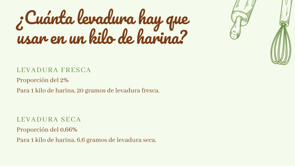 ¿Qué cantidad de levadura se tiene que usar para un kilo de harina?